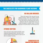 Leidke lehtpuupõrandatele sobiv vaakum
