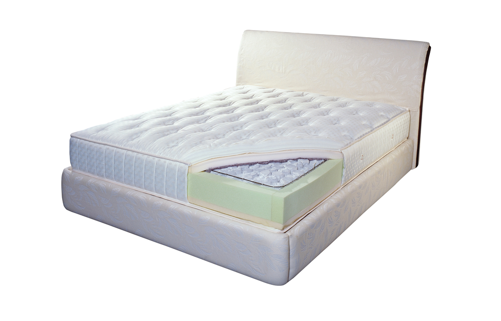 Fundamental Guide To Choose The Best Pocket Spring Mattress For Your Home